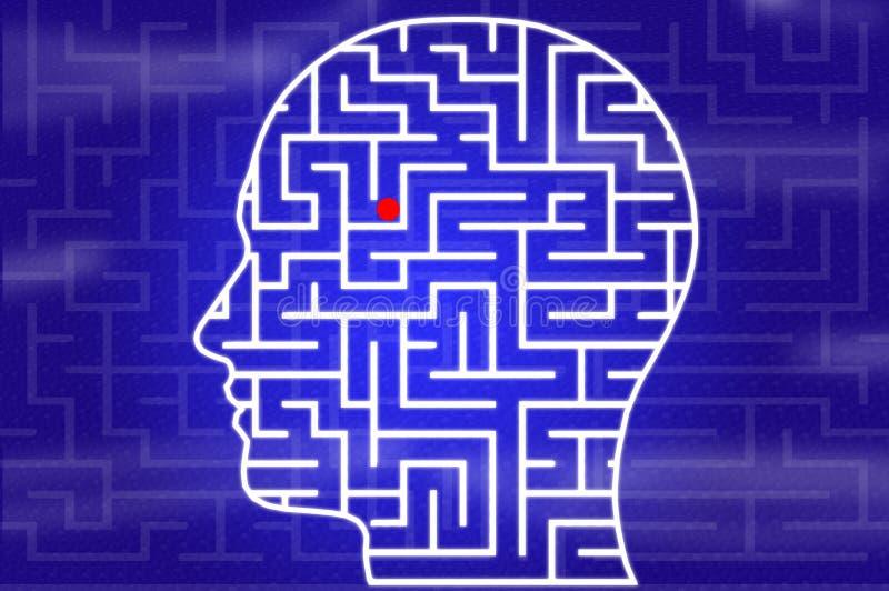在头的迷宫在蓝色 皇族释放例证