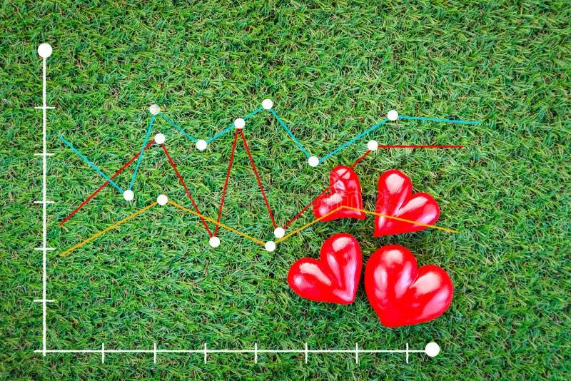 在绿色领域的红色心脏与敲打图表分析 图库摄影
