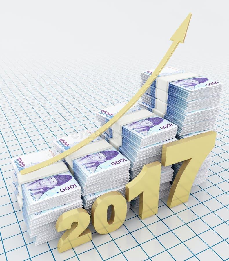 在2017年韩国货币的增加价值 向量例证
