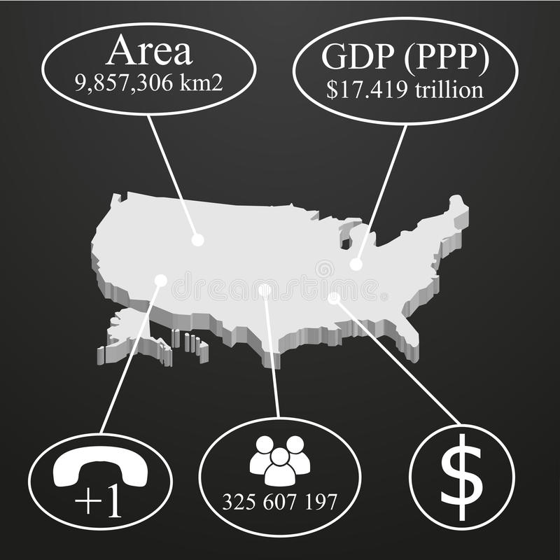 在3D的美国地图 infographics的元素在经济数据的 向量例证