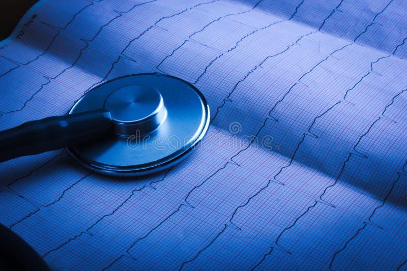 在ECG的听诊器 免版税库存图片