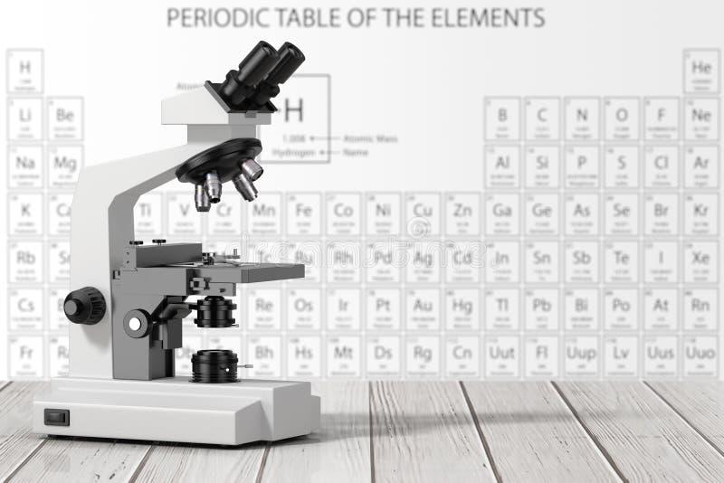 在Eleme前面周期表的现代实验室显微镜  皇族释放例证