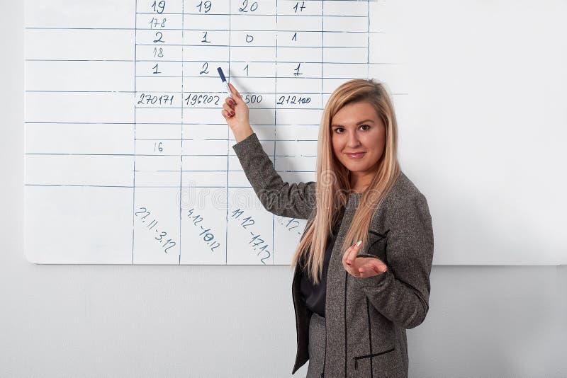 在flipchart的女实业家文字,当给介绍同事在办公室时 免版税库存图片