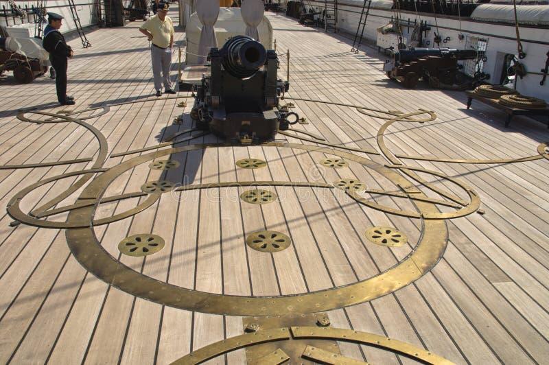 在HMS战士波兹毛斯船坞的枪 库存照片