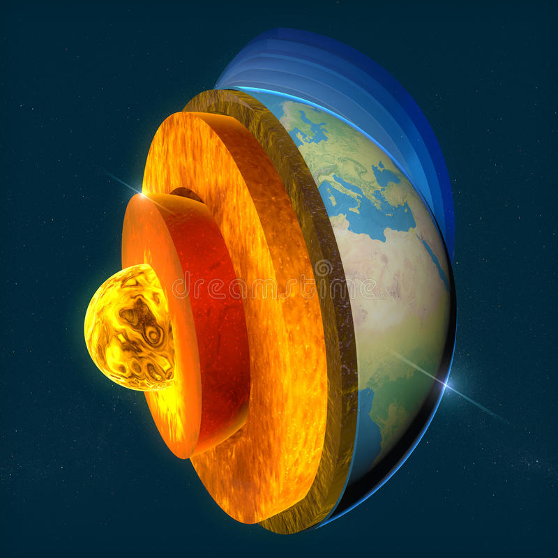 地核,部分分层堆积地球和天空 皇族释放例证