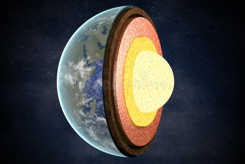 地球层数和结构 3d被回报的例证 皇族释放例证
