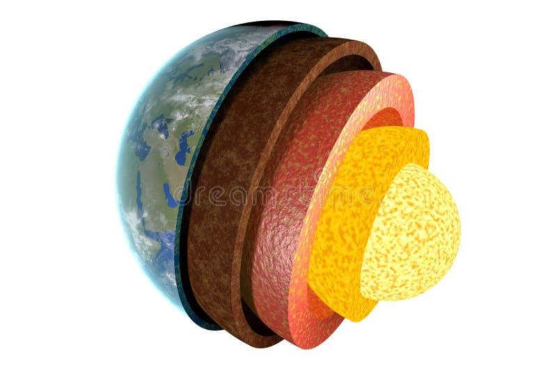 地球层数和结构 在空白背景 3d被回报的例证 库存例证