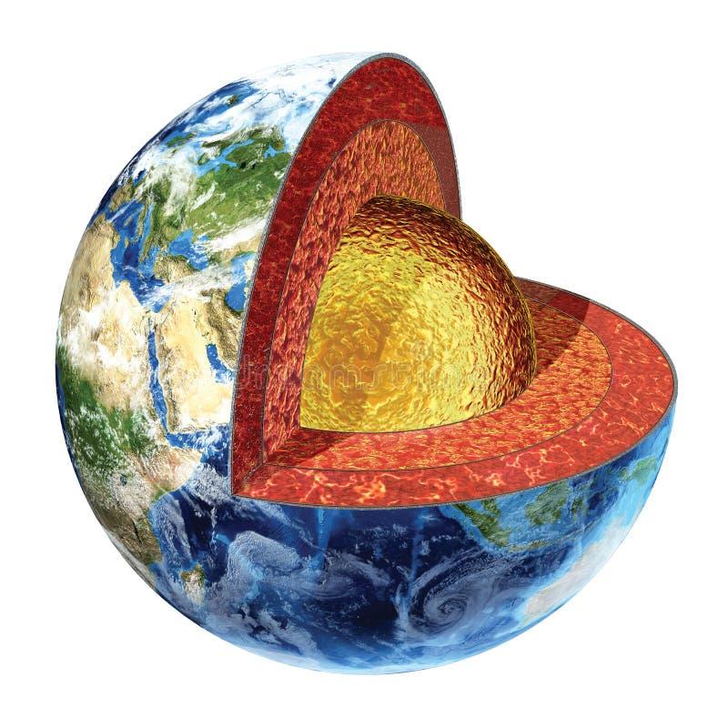 地球横断面。外面核心版本。 向量例证
