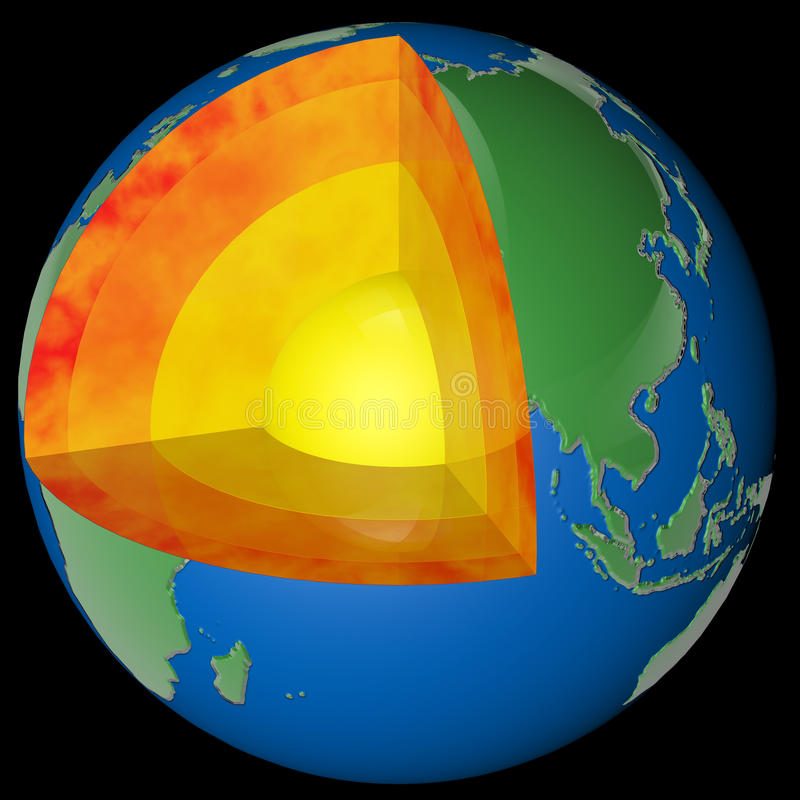 地球的层数 向量例证