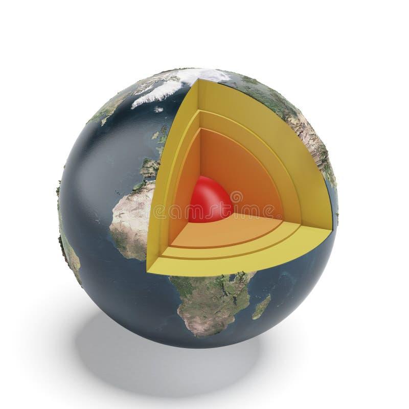 地球的结构 库存例证