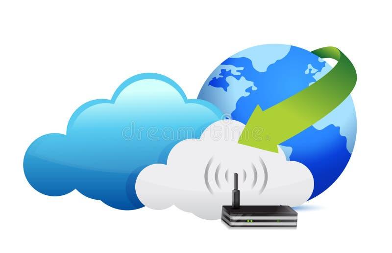 地球路由器云彩计算的移动的概念 向量例证