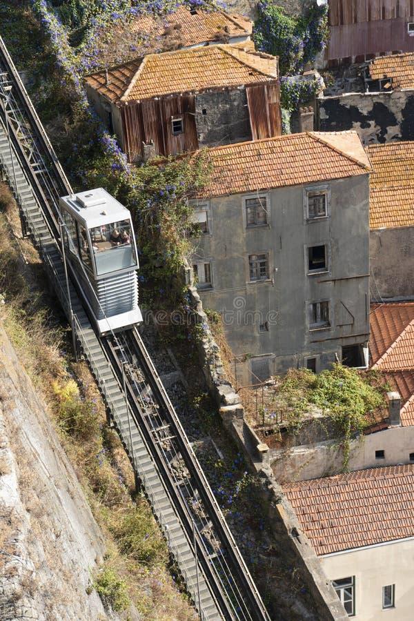 地铁管理的Guindais缆索铁路做波尔图公司 图库摄影