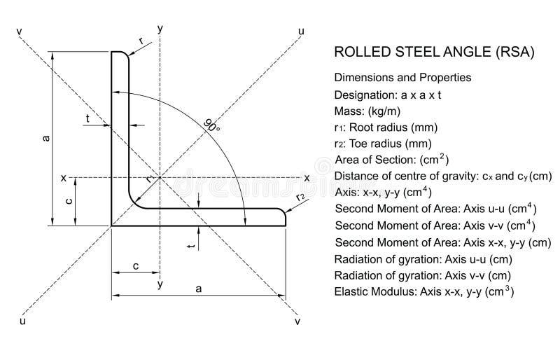 均等滚动的钢角度 库存例证