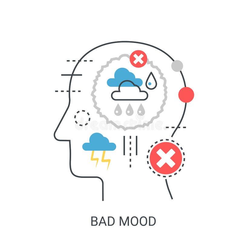 坏心情传染媒介例证概念 向量例证