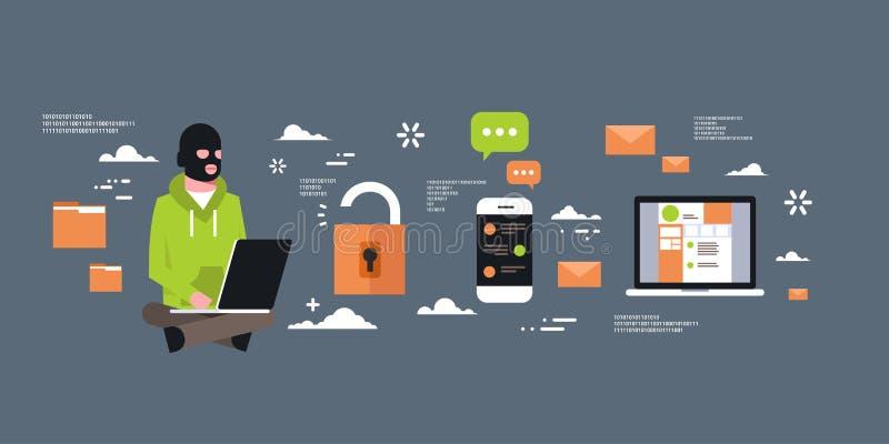 坐在计算机黑客活动概念病毒数据保密性攻击互联网信息安全的人黑面具 库存例证