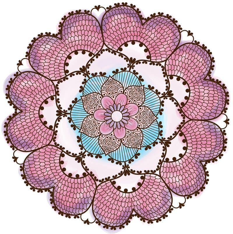 坛场 圆的装饰品样式 皇族释放例证
