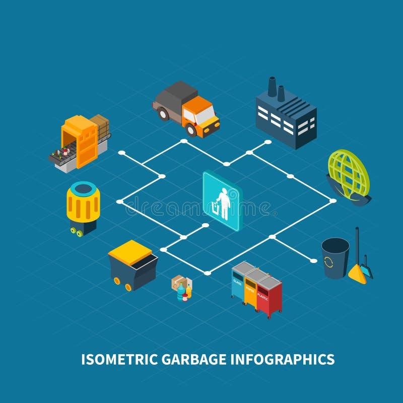 垃圾废物等量流程图 向量例证