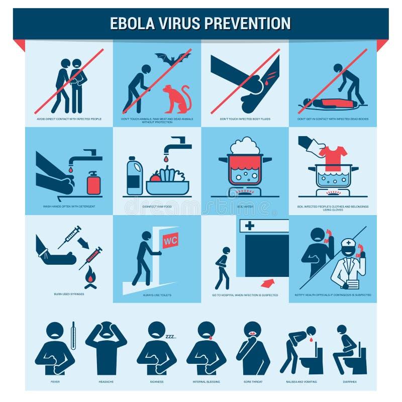 埃博拉病毒预防 库存例证
