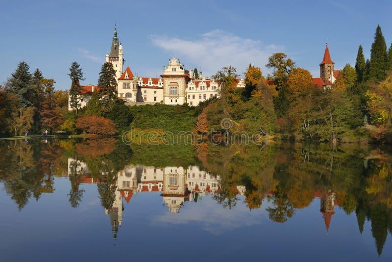 城堡Pruhonice 库存图片