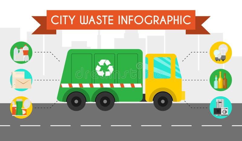 城市回收废物infographic平的概念横幅传染媒介例证 回收类别和废物处置 库存例证