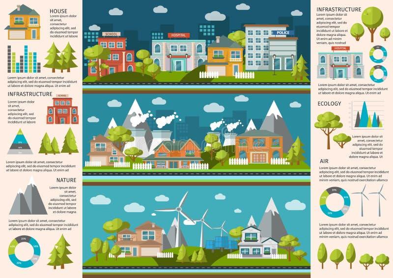 城市生活Infographics 向量例证