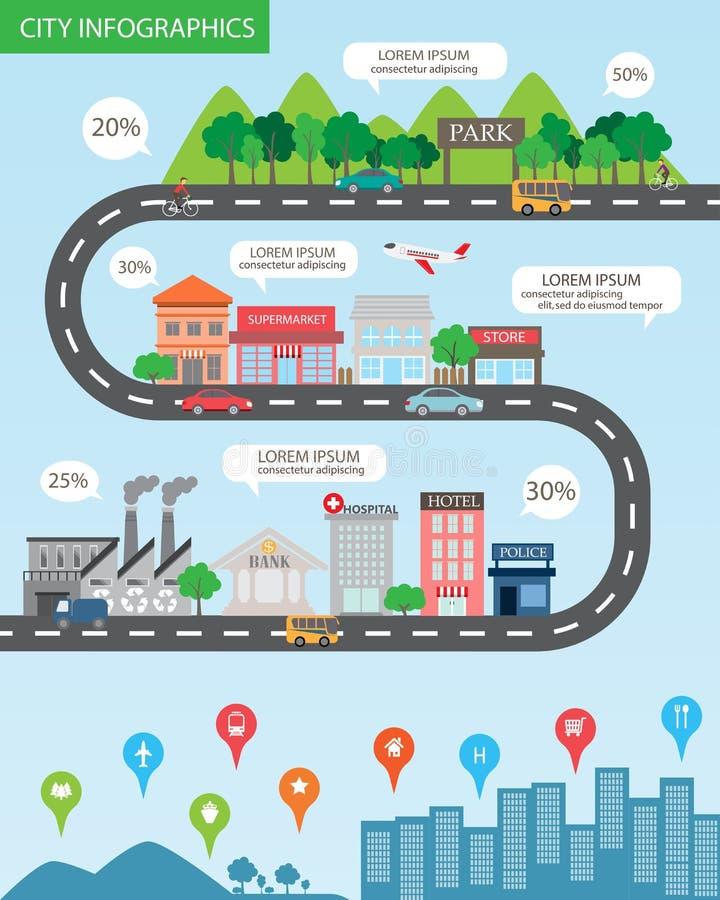 城市infographics 皇族释放例证