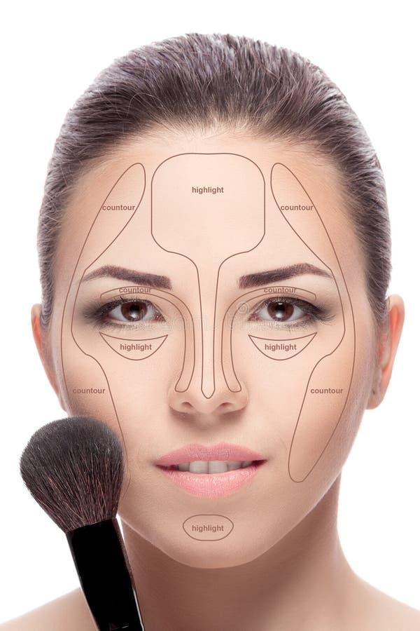 塑造外形 组成妇女面孔 免版税库存照片