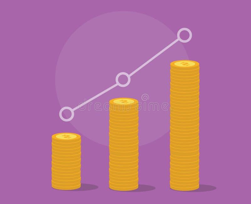 增加与金币和图图表的营业利润 库存例证