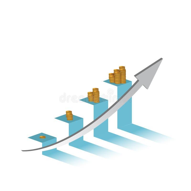 增加在企业图表赢利 库存例证
