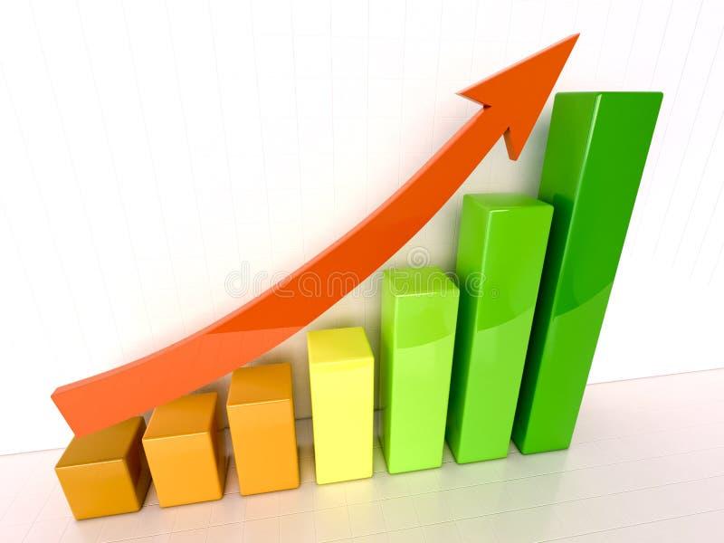 增加的增长 皇族释放例证