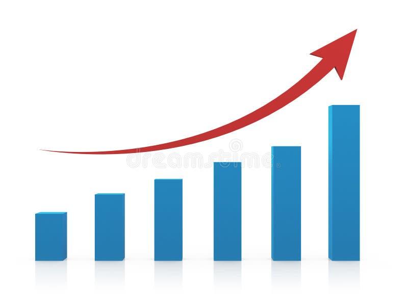 增长图形图表 向量例证