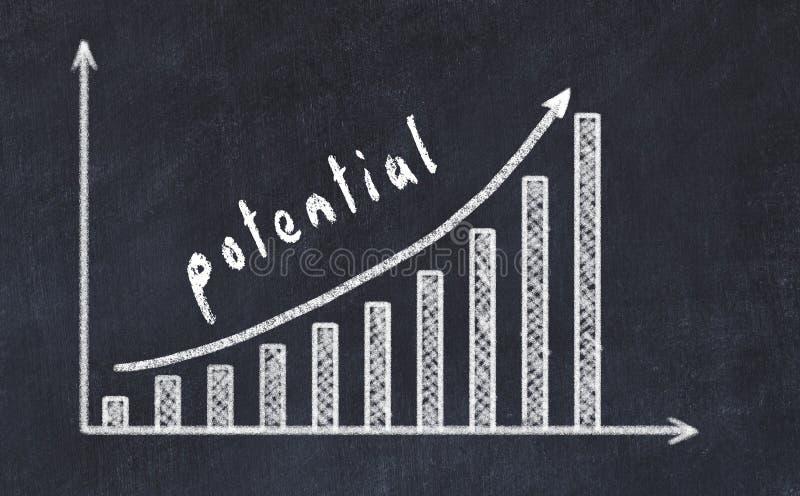 增长的企业图表黑板图画以箭头和题字潜力 皇族释放例证