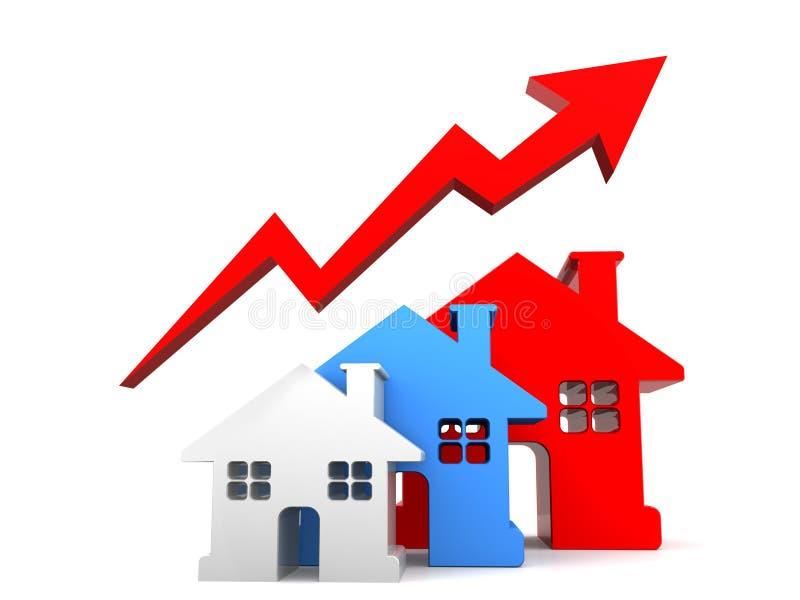 增长的售屋 向量例证