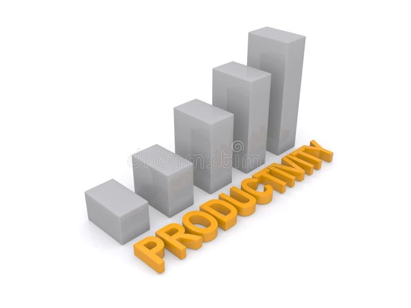 增长的生产率 向量例证