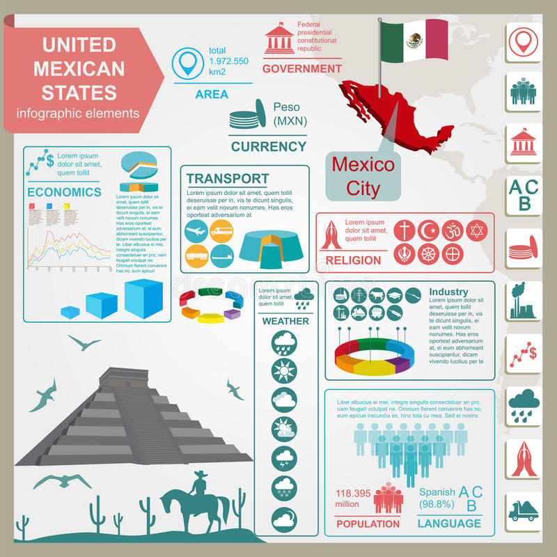 墨西哥合众国infographics,统计数字,视域 皇族释放例证