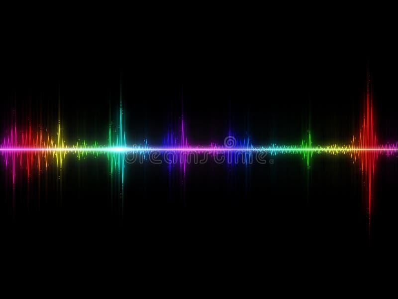 声波五颜六色的抽象背景 向量例证