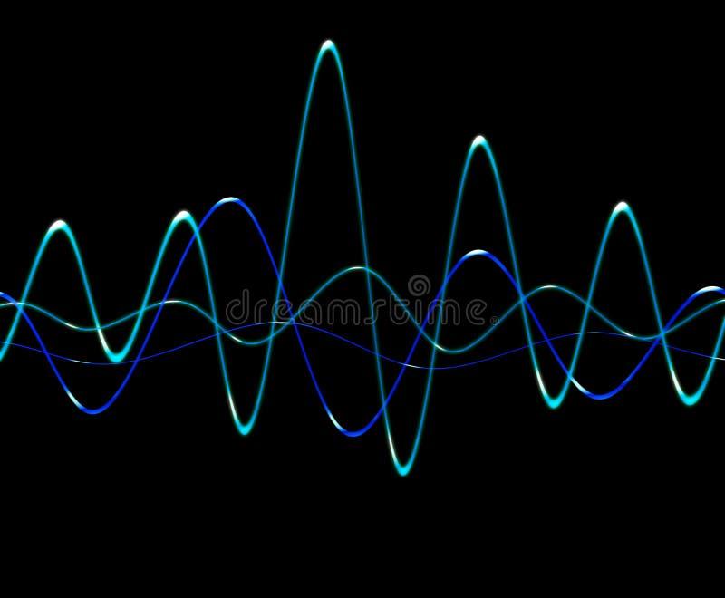 声波3 库存例证