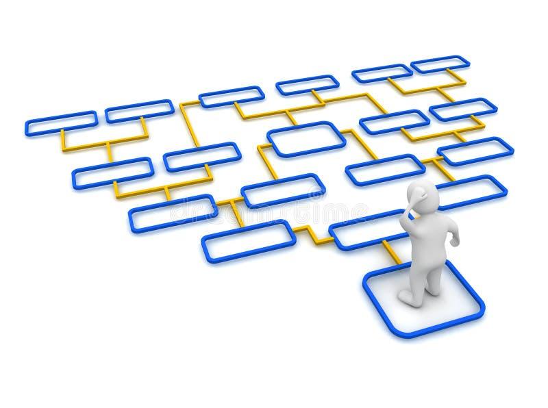 复杂绘制人 库存例证