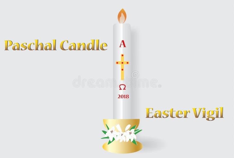 复活节与灼烧的蜡烛的贺卡 向量例证