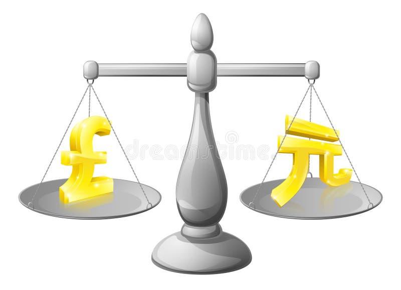外汇率概念 向量例证