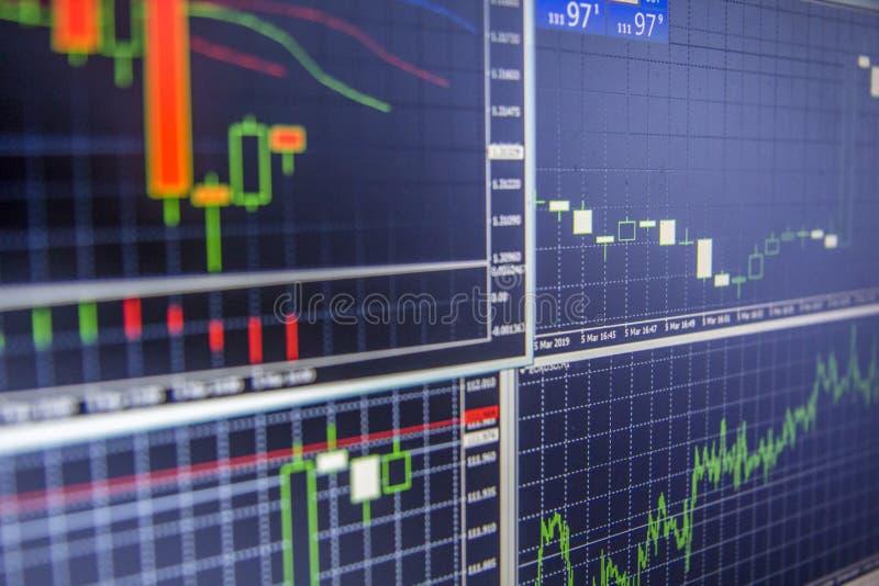 外汇贸易平台 库存图片