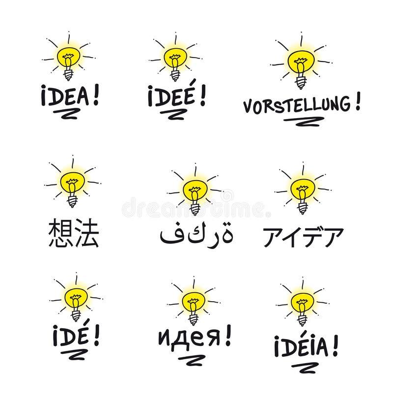 多语种的想法 皇族释放例证