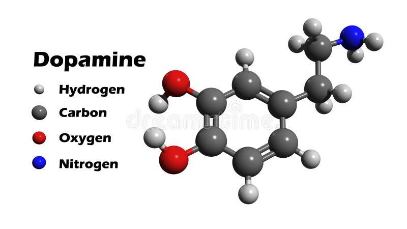 多巴胺 皇族释放例证