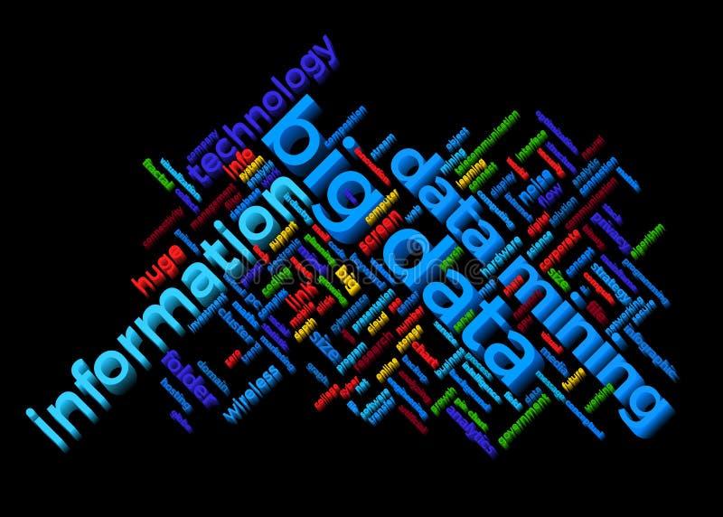 大与信息和数据采集的数据主题的词云彩发短信给安排 皇族释放例证