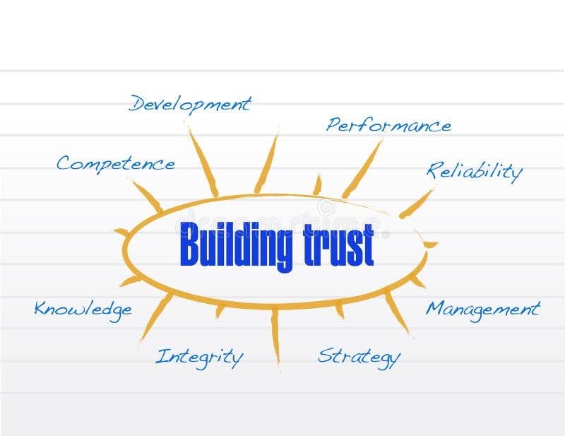 大厦信任模型例证设计 库存例证
