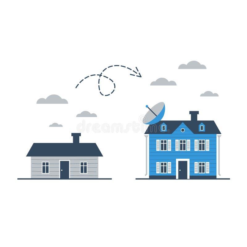 更大和小屋,住所改善,区别概念 皇族释放例证