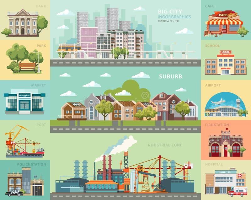大城市概念 基础设施传染媒介设置了用咖啡馆、学校、机场、消防局和其他大厦 向量例证