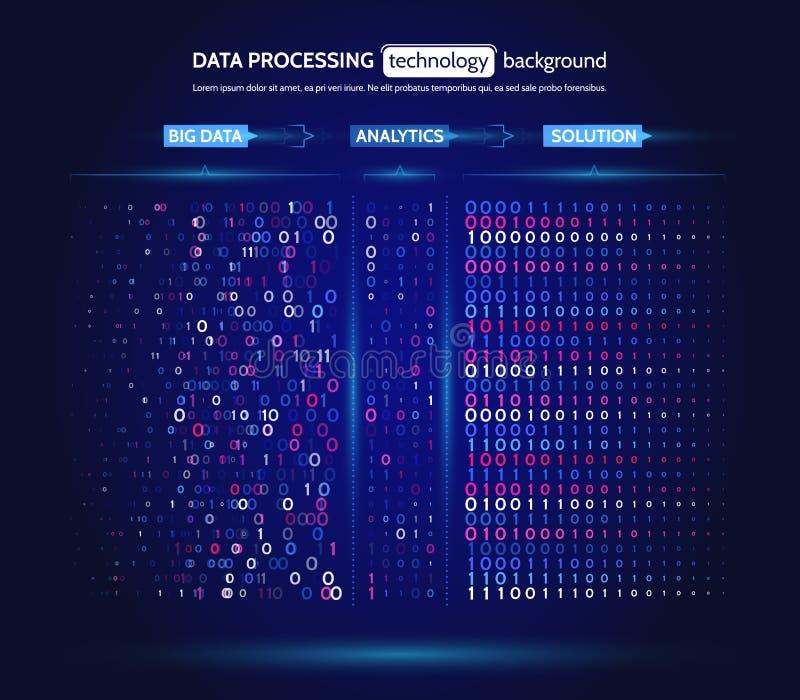 大数据形象化 信息逻辑分析方法概念 抽象小河信息 过滤的机器算法 皇族释放例证