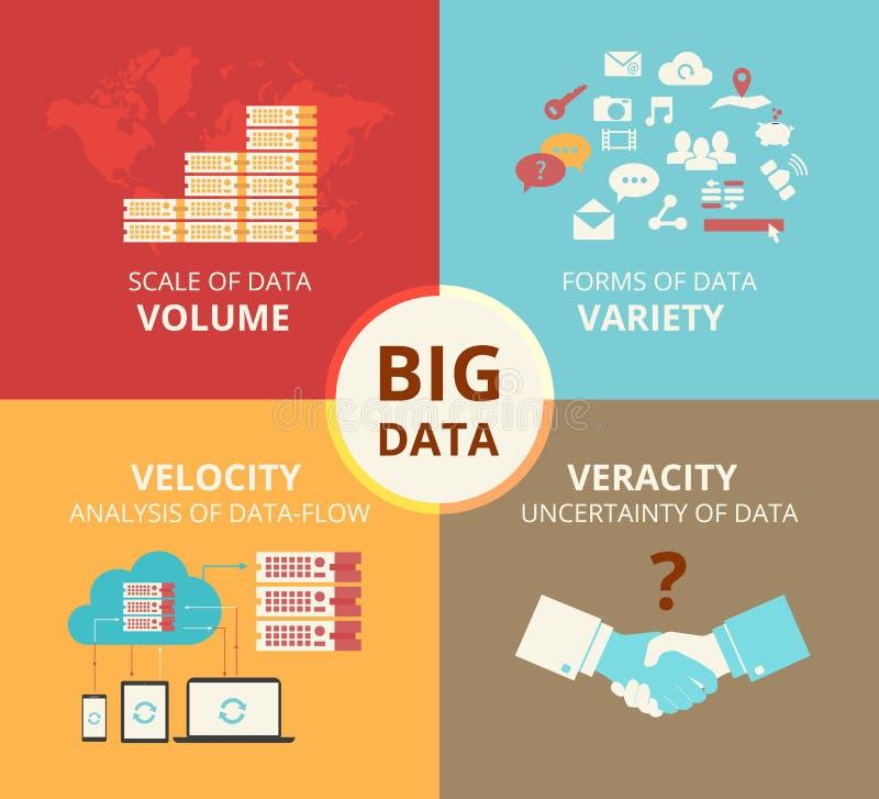 大数据的Infographic平的概念例证 向量例证