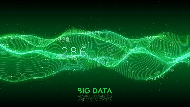大数据绿色波浪形象化 未来派infographic 信息审美设计 视觉数据复杂性 复杂 库存例证